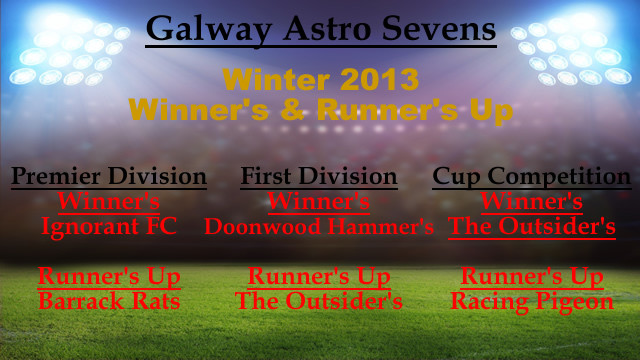 Galway Astro Sevens Winners for Website